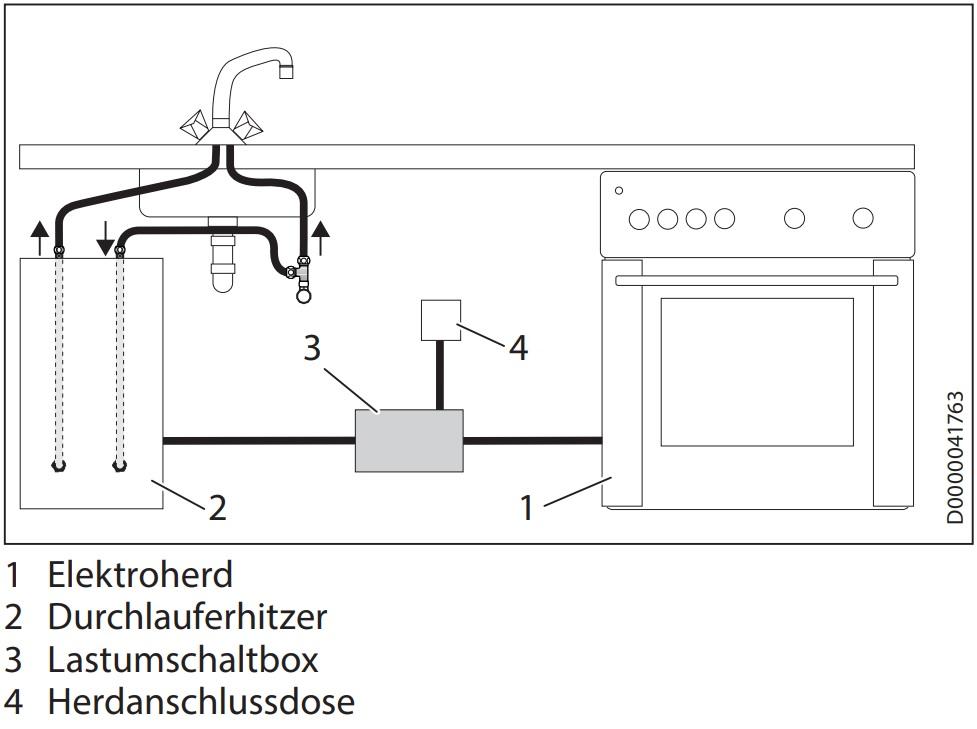Skizze des Anschlusses eines Lastabwurfrelais für Herd Backofen und Durchlauferhitzer